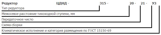 Условное обозначение редуктора при заказе цднд