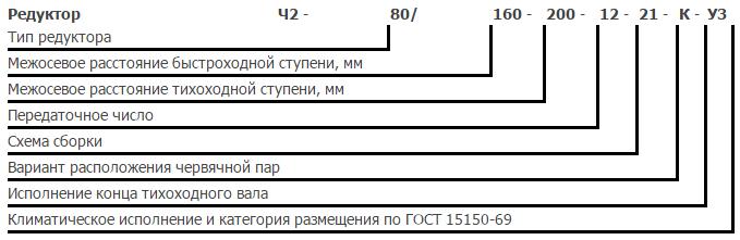 Обозначение редуктора